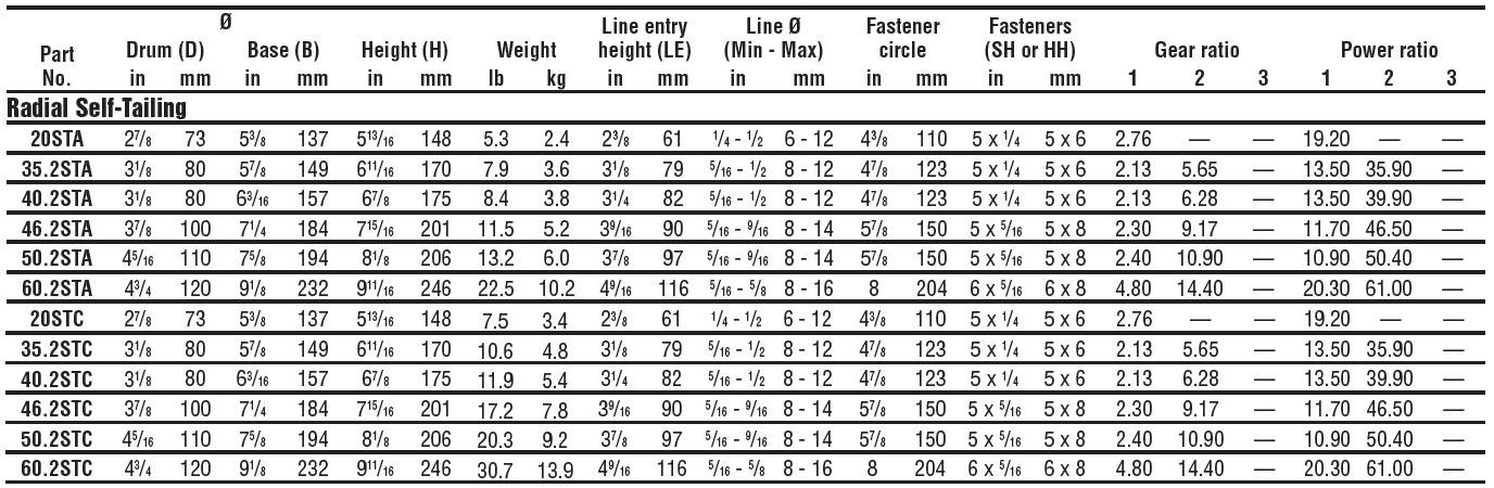 150 Amp Wire Size Chart 150 Amp Wire Size Chart - Wiring Diagrams